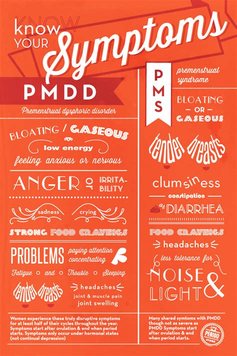 diet for pms and irritable picture 5