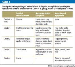 symptoms of acute liver failure picture 9