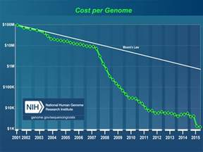 how much time gycenosid medicine work picture 17