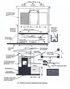 how to build a smoke house picture 2