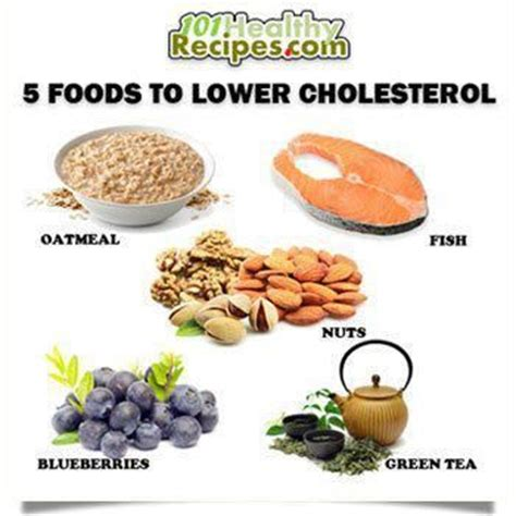 Best food to lower cholesterol diet picture 9