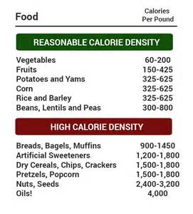 calorie intake to loss weight picture 3