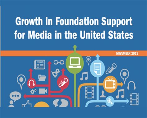 media impact growth dailymotion picture 9