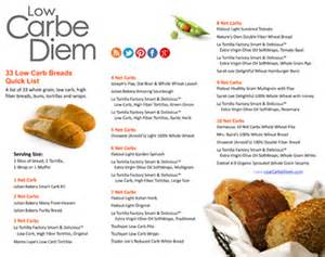 carb free diet picture 15