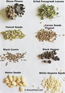 herbs india urdu and english list picture 5
