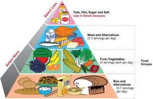 anxiety iin women diet sugar picture 18