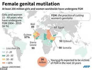 fgm after pics picture 3