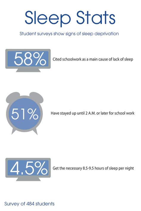 causes of sleep deprivation picture 3
