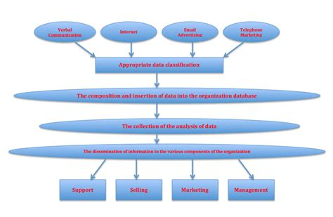 major components of the psychological aspect of aging picture 13