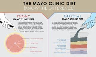 mayo clinc diet picture 15