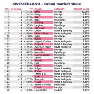 top brands of herbal made in switzerland picture 3