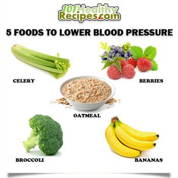 Dietary changes to lower blood pressure picture 1