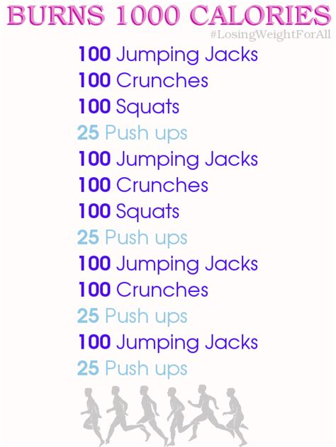 weight loss 1000 calories a day picture 8