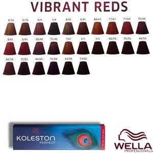 koleston chart picture 6