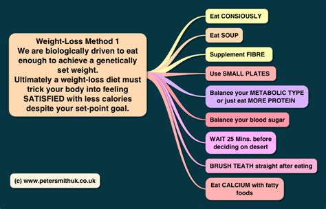 food that suppress & curb your appetite picture 2