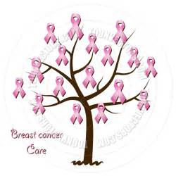 african herb to shrink breast cancer 2014 picture 6