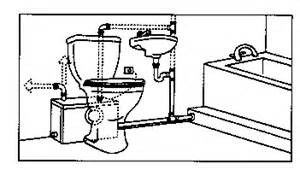 how to flush toilet vent with bladder picture 3