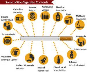 chemicals and compounds in tabacco and tabacco smoke picture 10