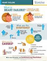 american heart congestive failure diet picture 17