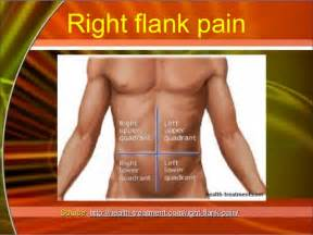 flanking back pain with hydroxycut picture 10