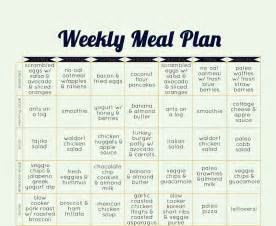 diet plan meals picture 1