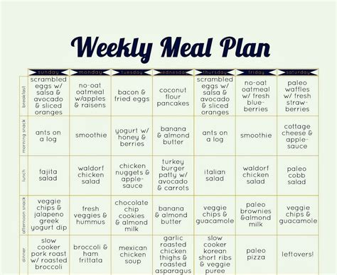 diet meal plans picture 3