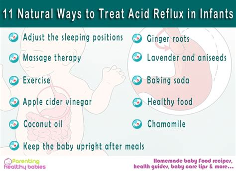 acid reflux in infants h picture 13