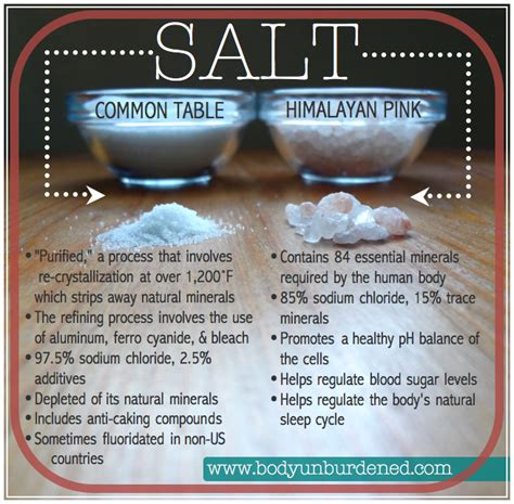 epsom salts for intestinal health picture 7