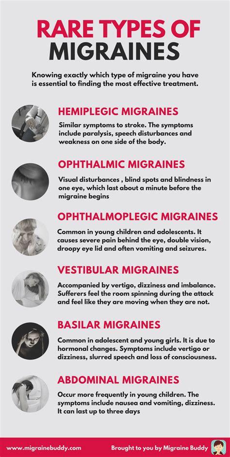 intestinal migraine picture 5