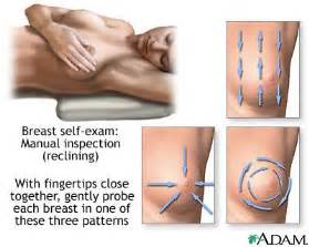 breast exam and gential exam picture 1