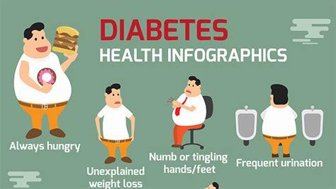 diabetes skin picture 3