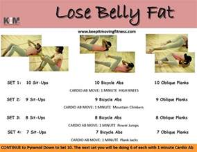 weight training to loss fat picture 7