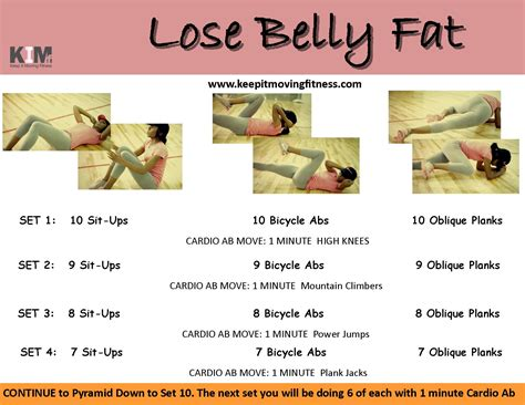 weight training to loss fat picture 2