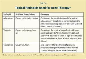 use of antibiotics acne treatment picture 6