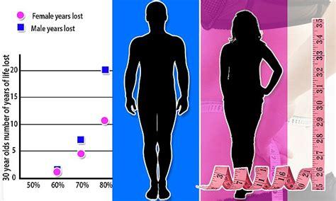 Cholesterol measurement picture 14