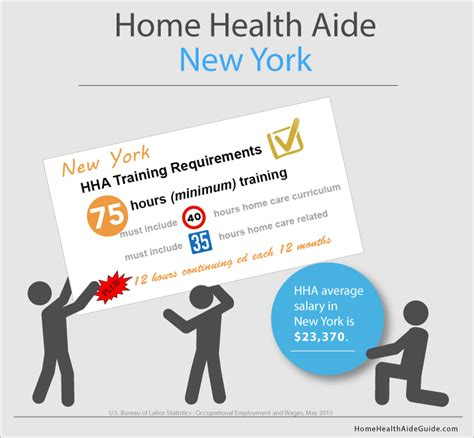 home health aide training in nyc picture 6