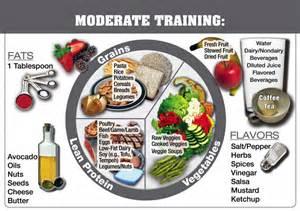 athlete diet picture 14