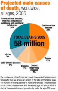 Death, illness, or physical damages due to colon picture 6