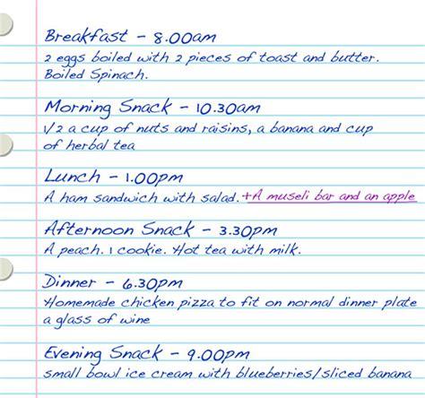 bulimia diet picture 1