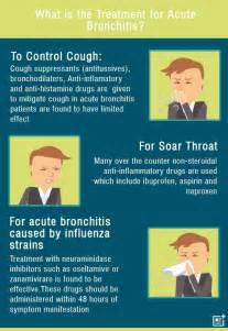 does bronovil cure bronchitis picture 9
