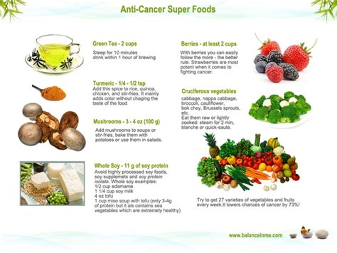 anti cancer vitamin diet picture 15