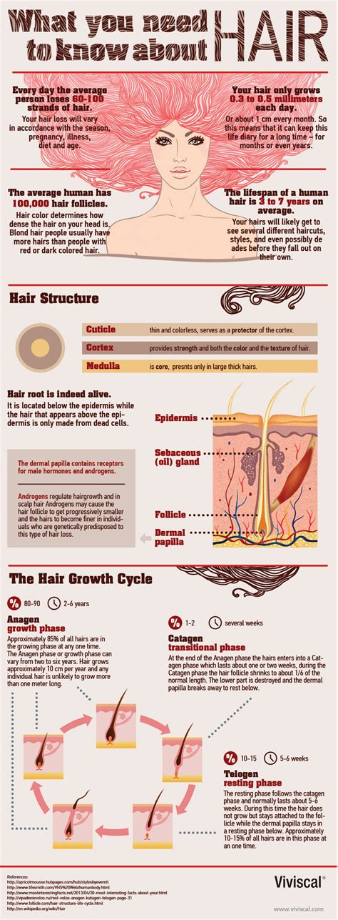 enchantina hair grower information picture 10