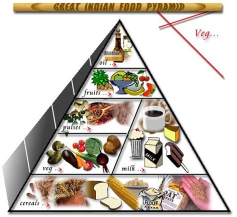 food to avoid diabetic picture 13