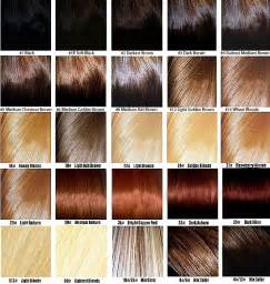 revlon hair coloring products picture 15