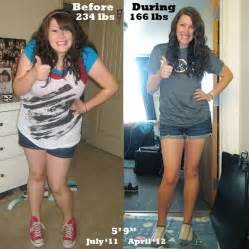 weight training and fat loss picture 1