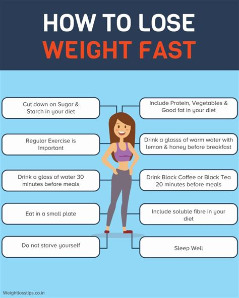 how fast can i lose weight on dietrine picture 6