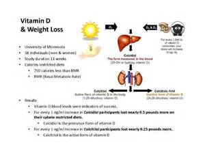 vitamin for weight loss picture 1