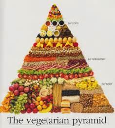 seane corn diet vegetarian picture 7
