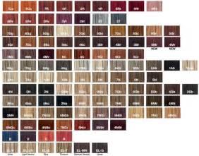 comparison color chart wella koleston picture 13
