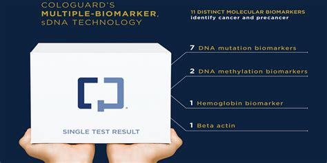 colon cancer screening trol test people picture 11